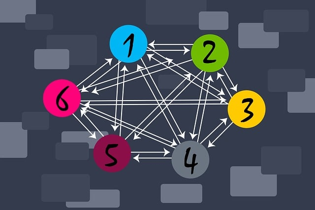 Internal linking - WordPress maintenance task