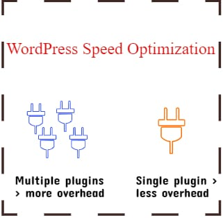 The Best Plugins to Increase WordPress Website Speed and Reduce Page Load Times 1
