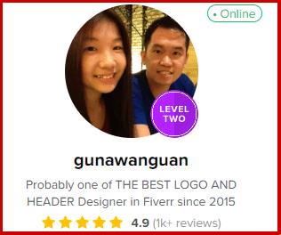 Perfect Fiverr Profile Description