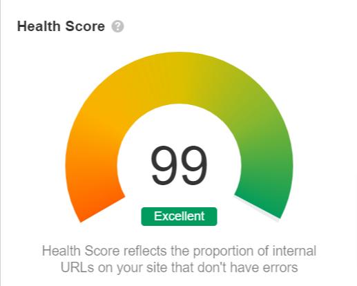 Ahrefs site health score